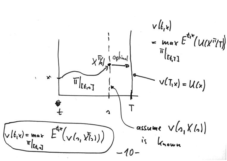 Online phd mathematical finance